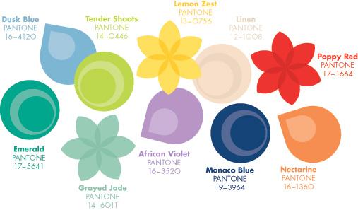 Pantone's Spring Palette